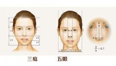 瑞士NAT美学植发技术:颜值提升100度并不难